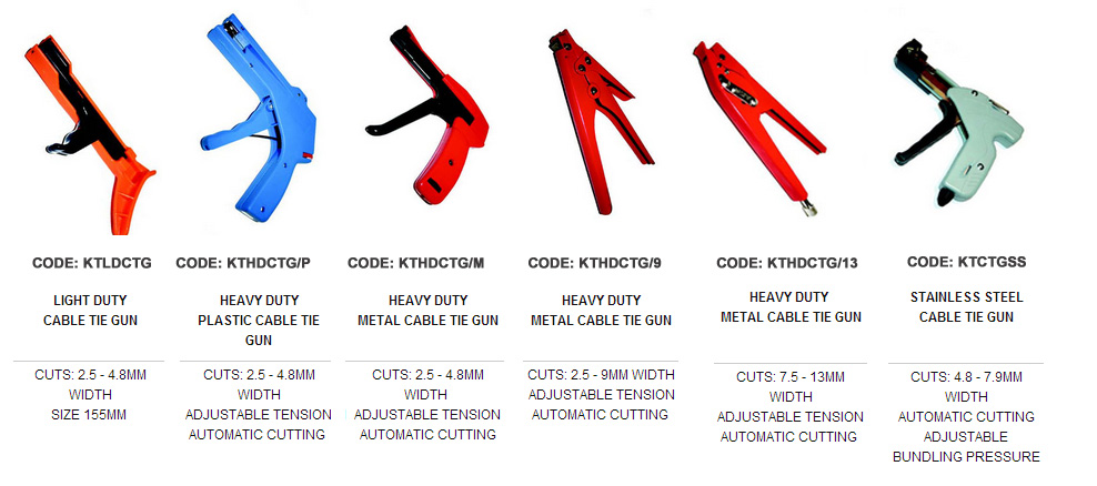 How To Use Nylon And Stainless Steel Cable Tie Guns Kt Blog