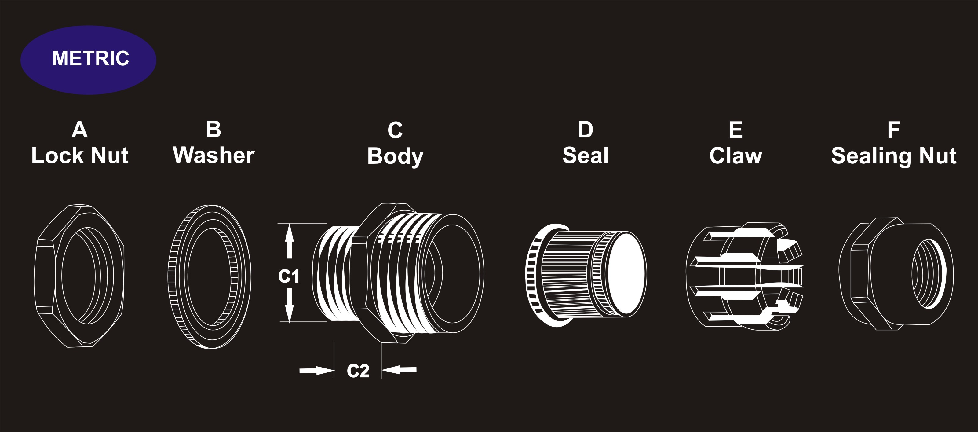 What Are Nylon And Metal Cable Glands And What Are They