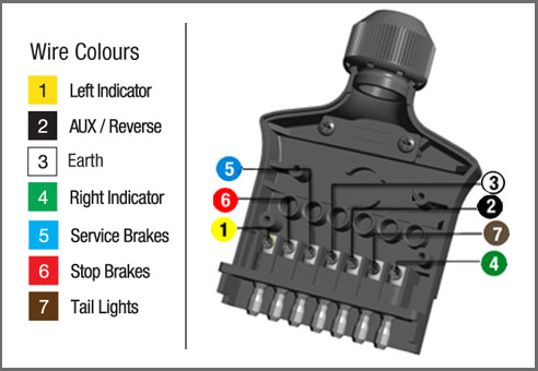 how to wire up a 7 pin trailer plug or socket kt blog kt744 diagram