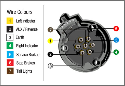 kt746_diagram how to wire up a 7 pin trailer plug or socket kt blog 7 wire diagram at bayanpartner.co
