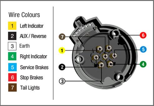 Amazing 8 Pin Trailer Plug Gift - Simple Wiring Diagram ...