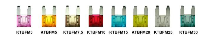 KT's Range of Mini Blade Fuses