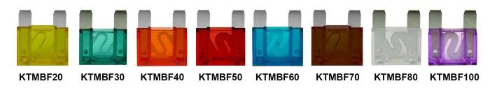 KT's Range of Maxi Blade Fuses