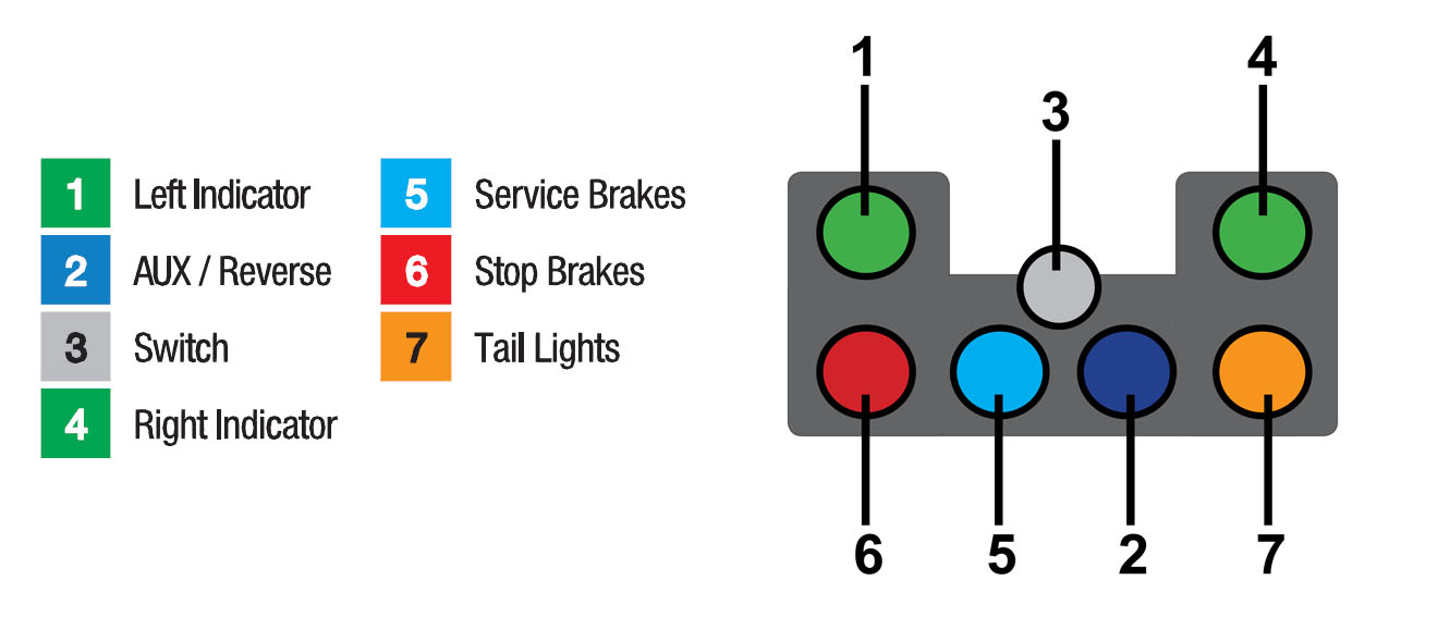 Diagram Of Trailer Wiring Tester | Wiring Schematic Diagram on 7 pin coil, 7 pin cover, 7 pin ignition switch, 7 pin power supply, 7 pin gasket, 7 pin trailer wiring, 7 pin trailer light connector, 7 pin electrical, 7 pin tow wiring, 7 pin battery, 7 pin wiring connector, 7 pin voltage regulator, 7 pin cable, ford truck trailer harness, 7 pin wiring guide, seven prong trailer harness,