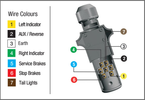 how to wire up a 7 pin trailer plug or socket | kt blog small engine diagram