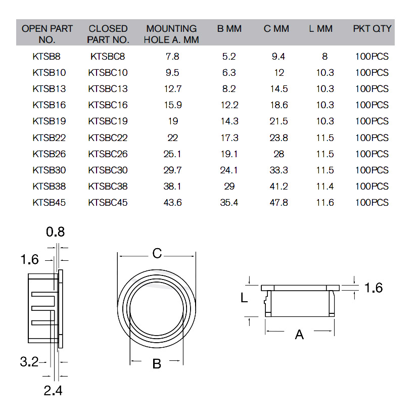 What Are Snap Bushings Used For