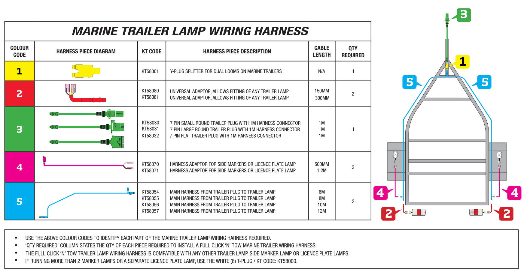 click n tow 148 5mm x 210mm print ready wiring diagram for multiple light fixtures make it with pallets blazer led trailer lights wiring diagram at bakdesigns.co