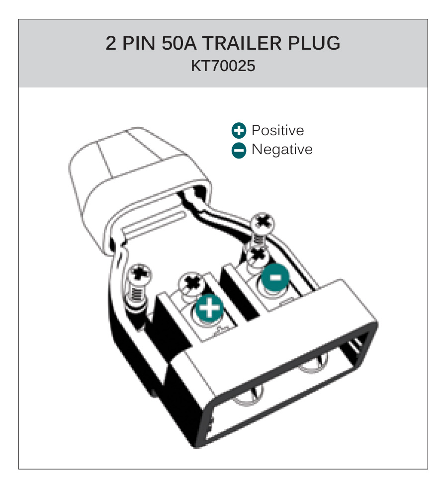 The Kt 50 Amp  2 Pin Trailer Plug And Socket