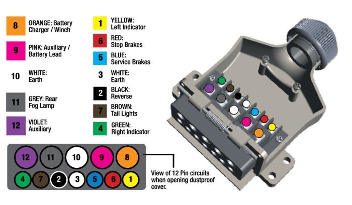 KT World First 12 Pin Flat Metal Trailer Plug & Socket ...