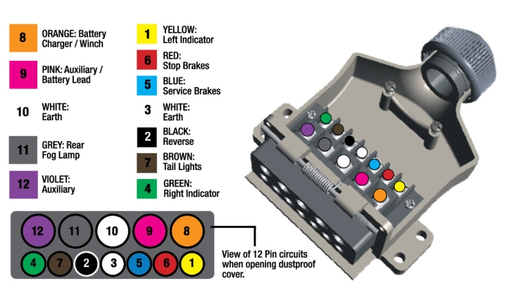 Diagram  Kt World First 12 Pin Flat Metal Trailer Plug