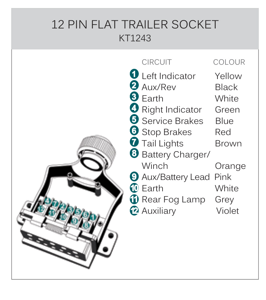 wiring diagram for pin trailer plug wiring image kt world first 12 pin flat metal trailer plug socket kt blog on wiring diagram for