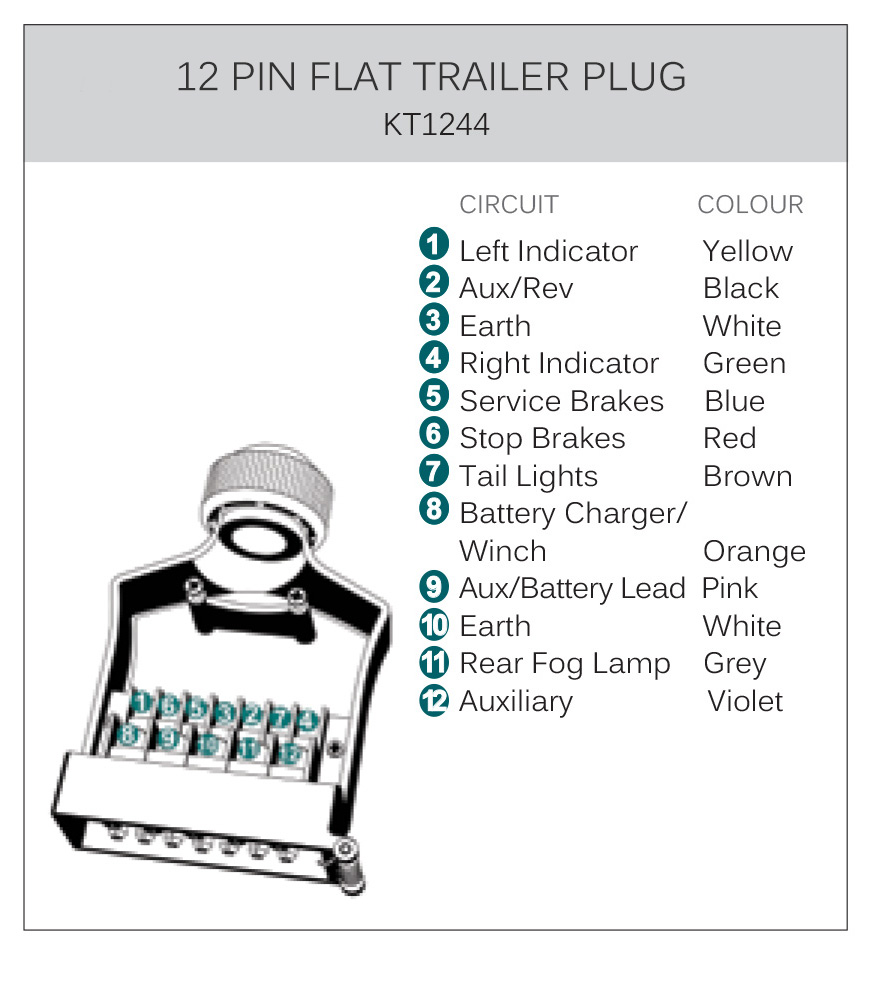kt1244_diagram1 kt world first 12 pin flat metal trailer plug & socket kt blog 12 pin flat trailer plug wiring diagram at soozxer.org