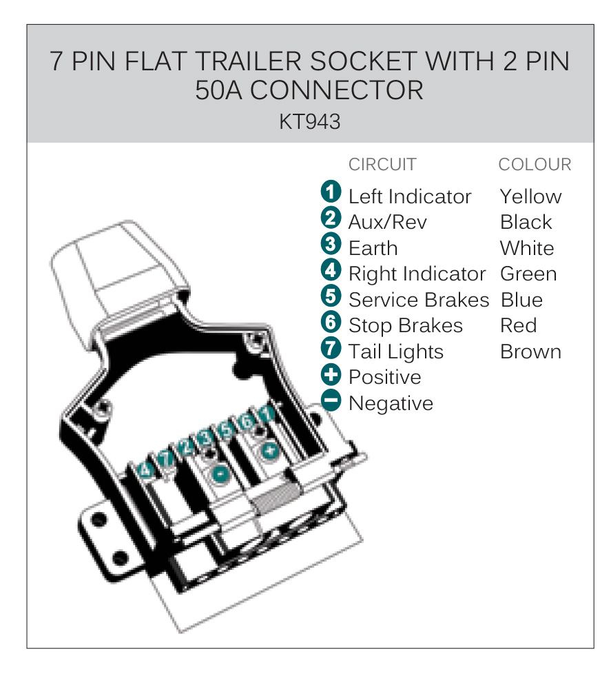 Kt 9 Pin Trailer Plug Sockets With 50amp Power Connection Blog 50a Camper Wiring Diagram Kt943