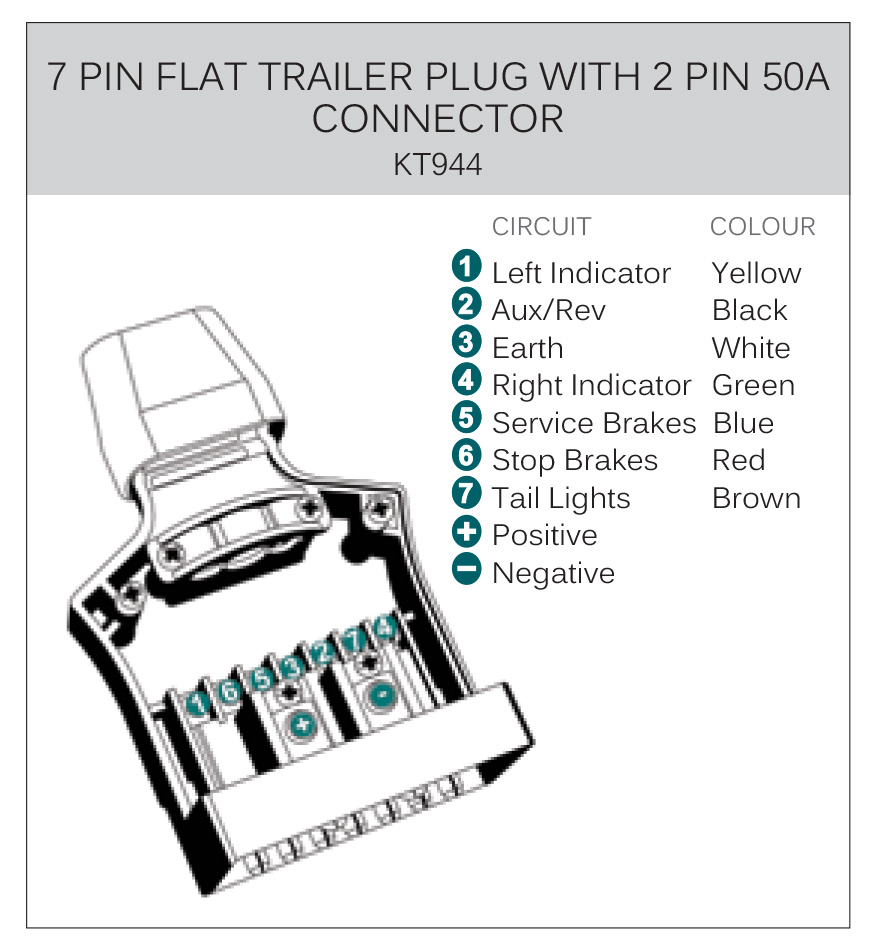Kt 9 Pin Trailer Plug Sockets With 50amp Power Connection Blog Connector W Mounting Bracket And Wiring Vehicle End Kt944 Diagram