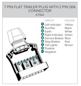 kt 9 pin trailer plug sockets with 50amp power. Black Bedroom Furniture Sets. Home Design Ideas