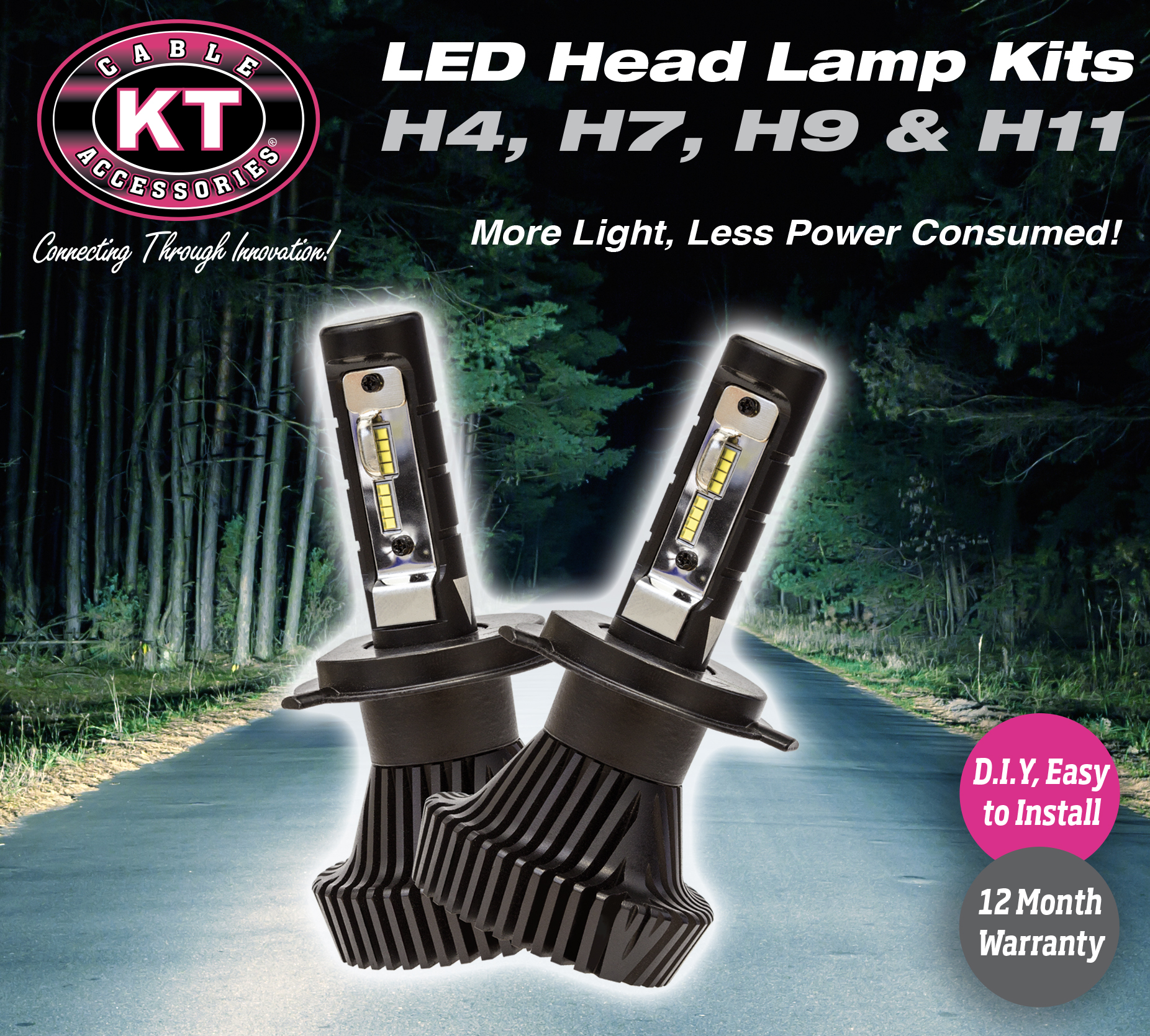 KT LED Headlamp Kits_Banner photo