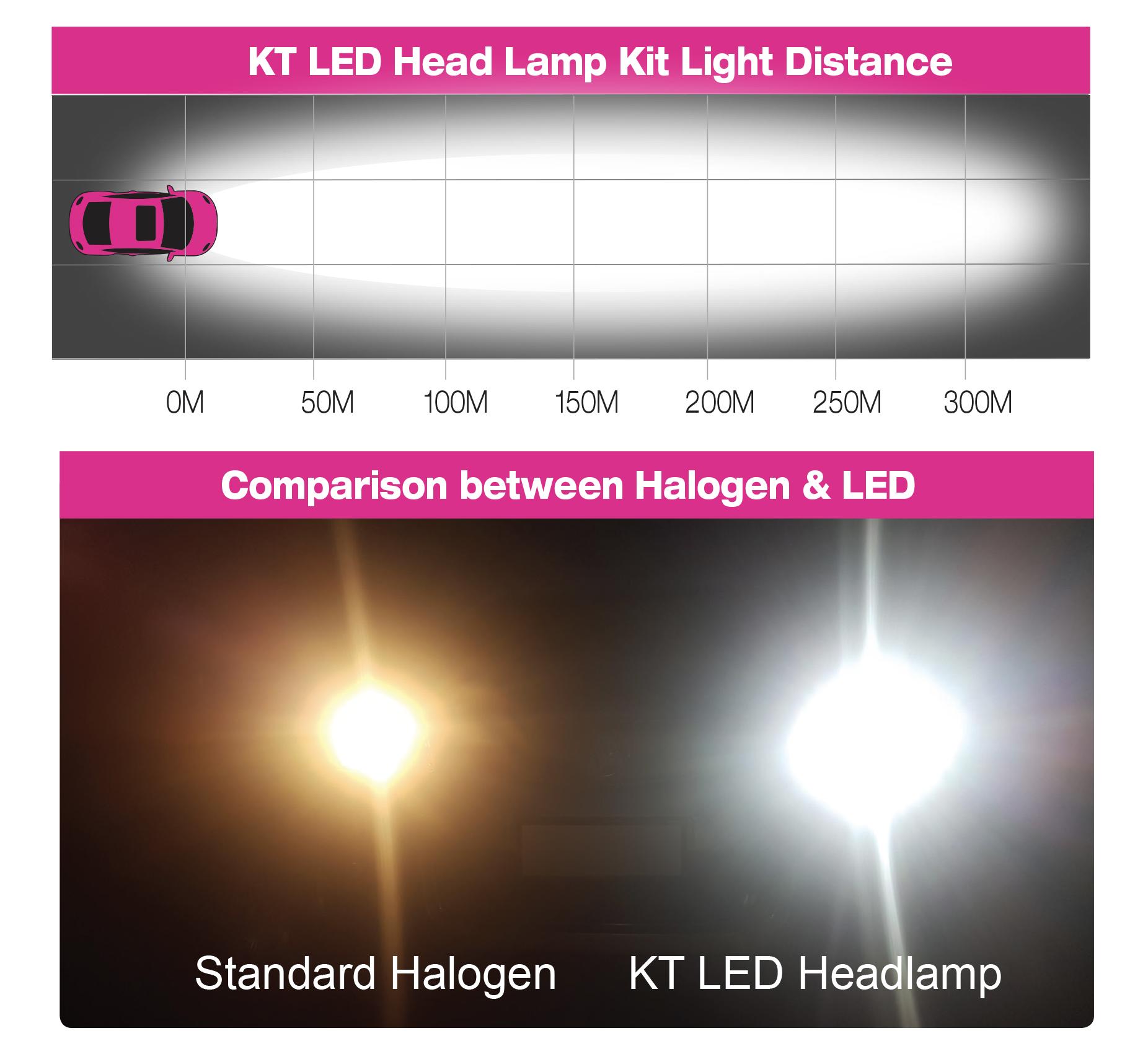 KT LED Headlamp Kits_diagram.jpg