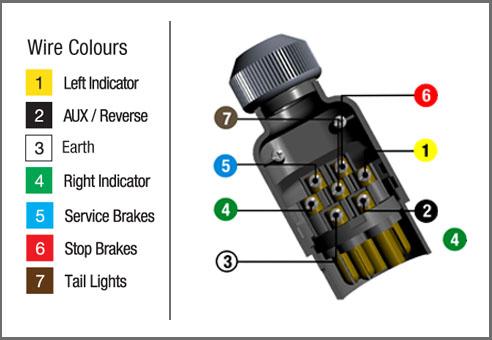 large 7 pin trailer plug wiring diagram tork 1103 wiring